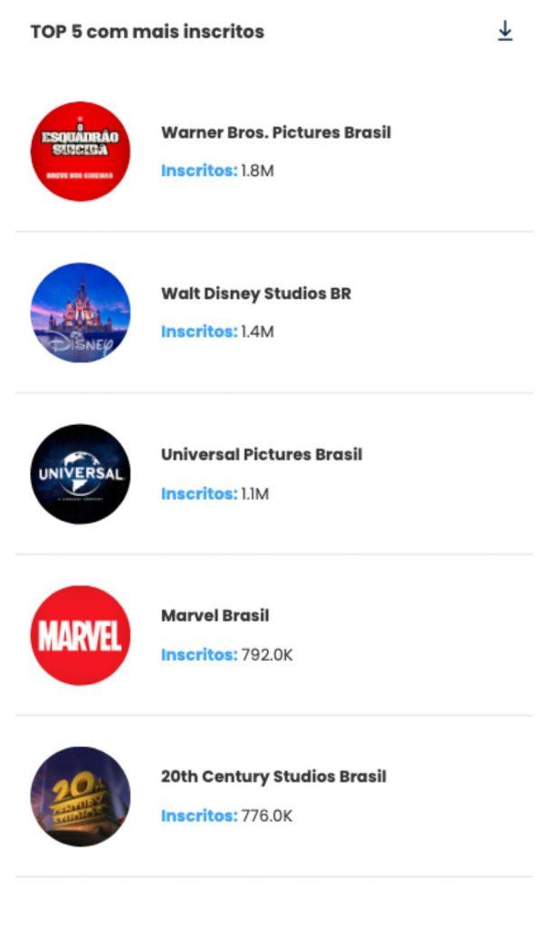 4. Distribudoras de Filmes. desbrave instagram TOP 5 com mais inscritos- Desbrava Data