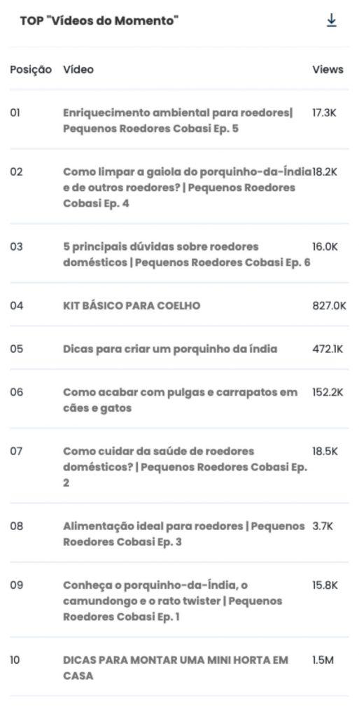 6. MERCADO PET. desbrave instagram TOP Videos do Momento- Desbrava Data