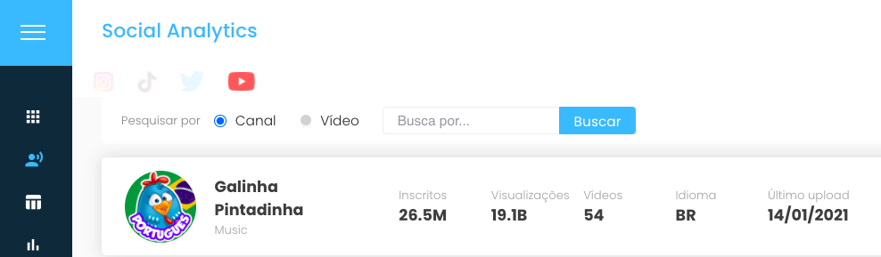 quais-sao-os-top-10-maiores-influenciadores-do-youtube-no-brasil