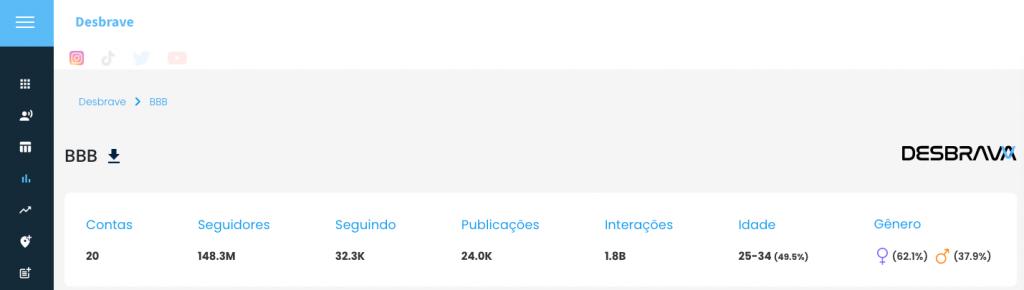 insights-sobre-o-bbb21-atraves-da-analise-dos-perfis-do-instagram-dos-participantes